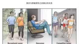 上班族只在乎頸椎?專家提醒:打工人的膝蓋才是大問題