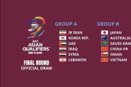 國足世預賽上上籤!保三爭二這次世界盃有戲!