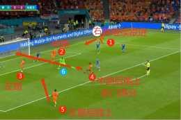 歐洲盃荷蘭VS捷克的比賽前瞻